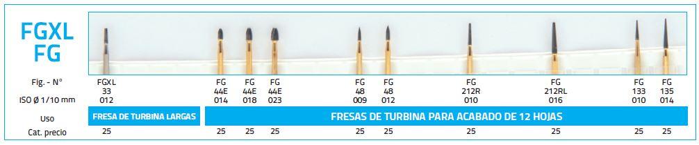 FRESAS_FG_CARBURO4.JPG