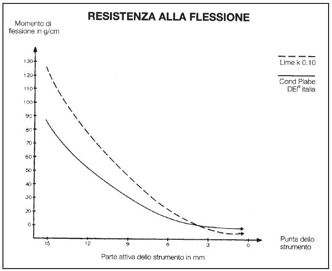 GRAFICO_RESISTENCIA.jpg