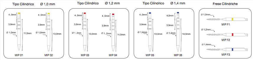 MIP_K1_TIPOS.PNG